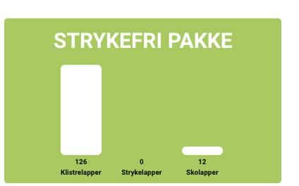 Strykefri pakke med navnelapper